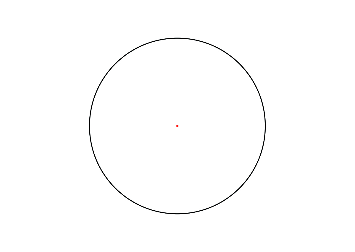 Trijicon MRO HD 1x25 Red Dot Sight Reticle